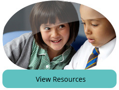 View Resources on School Wellbeing